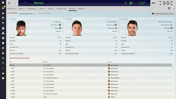Football Manager 2015 Full Türkçe İndir