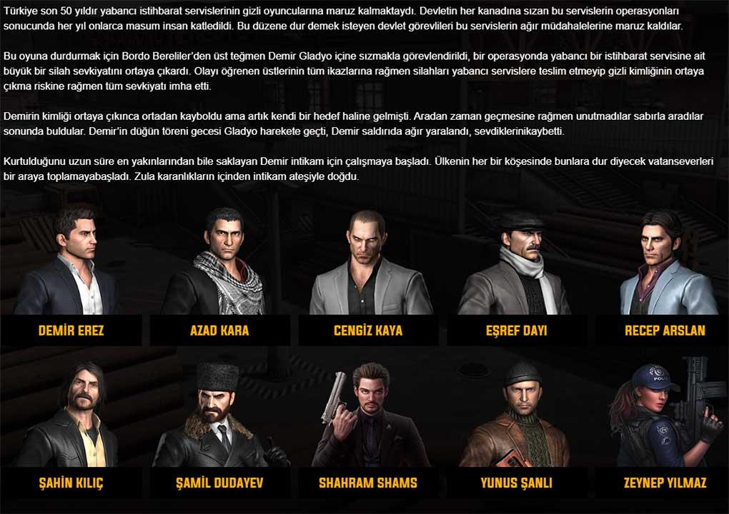 zula karakterleri