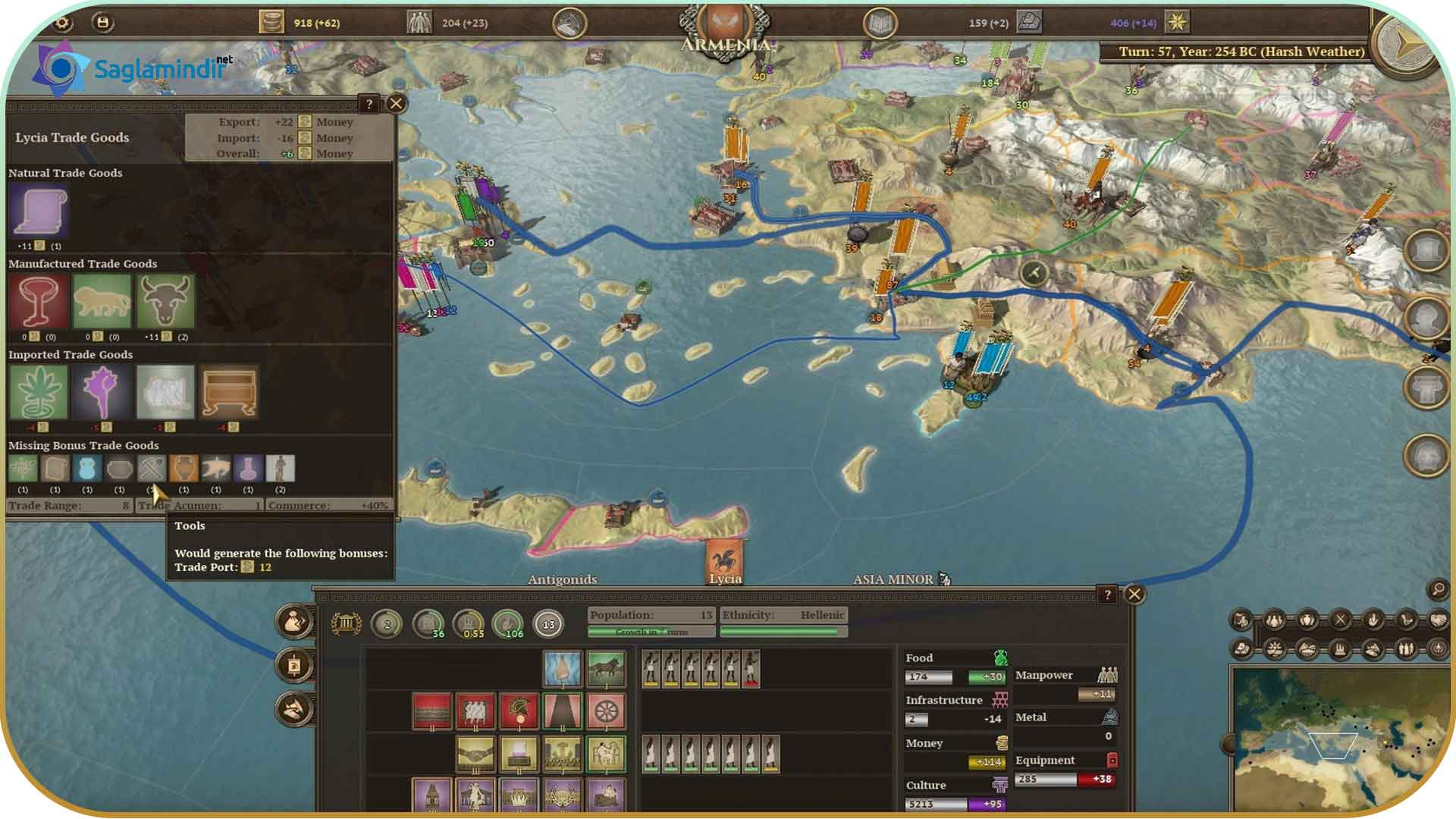 Field of Glory Empires torrent indir
